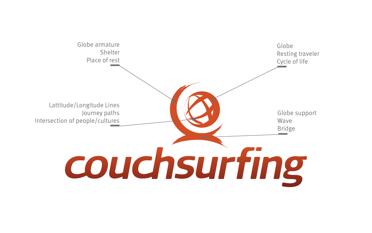 couchsurfing-04_logo_and_mark