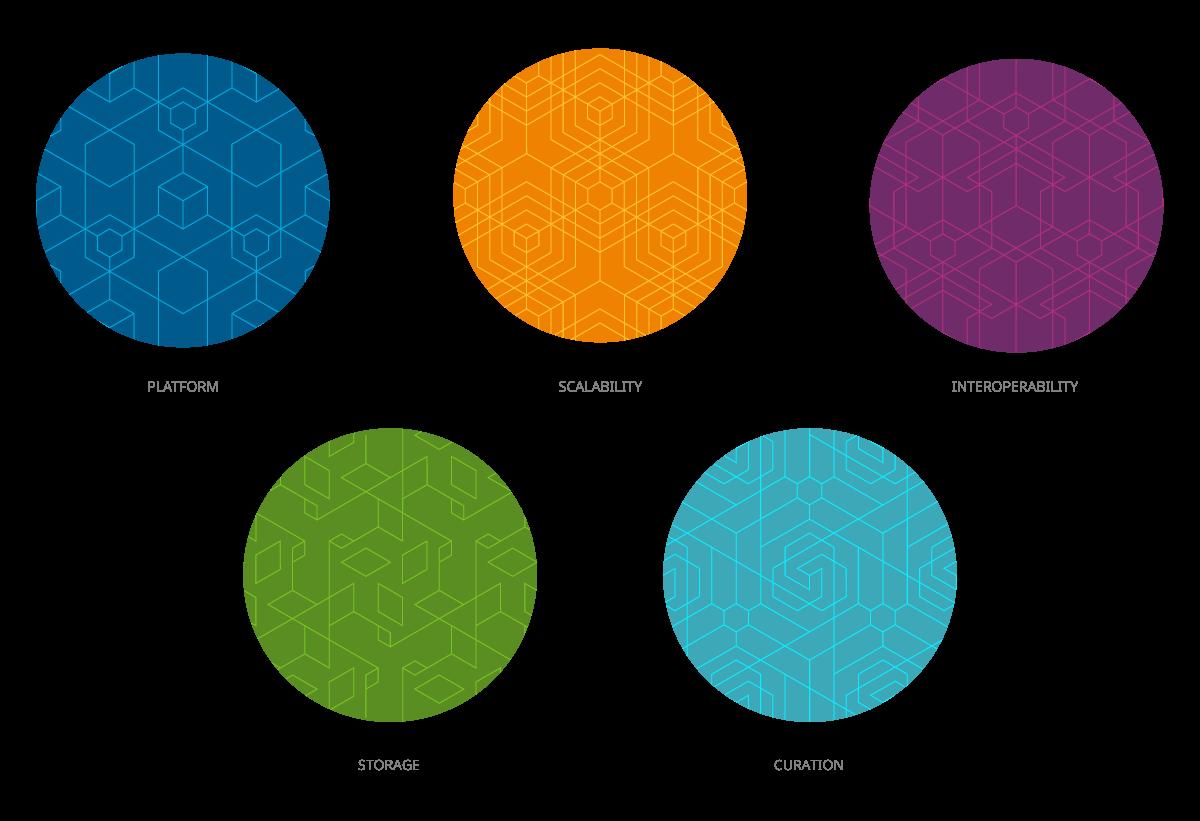 fuse_identity_system-07_patterns