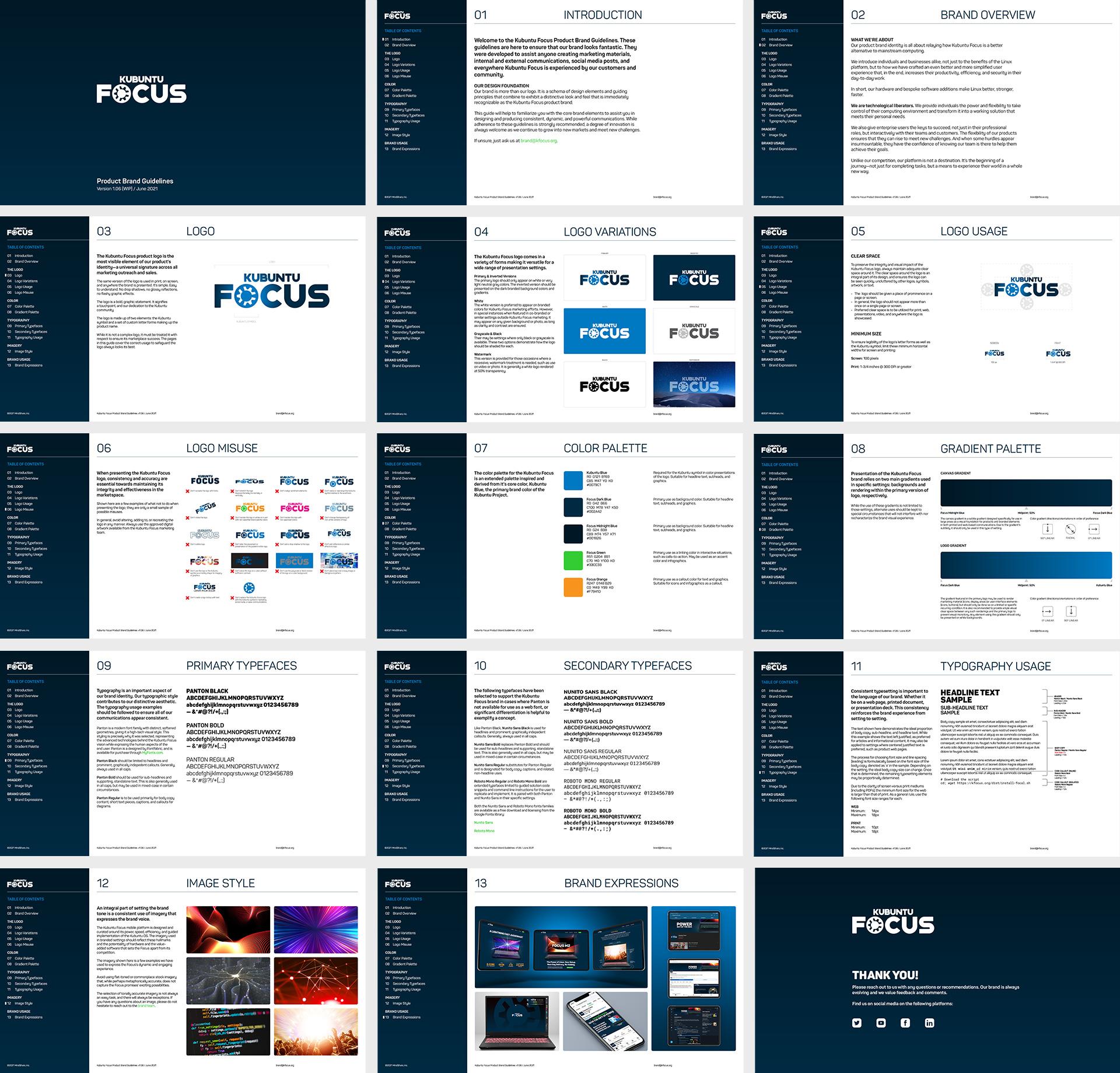 07-kfocus_brand-brand_guide_layout